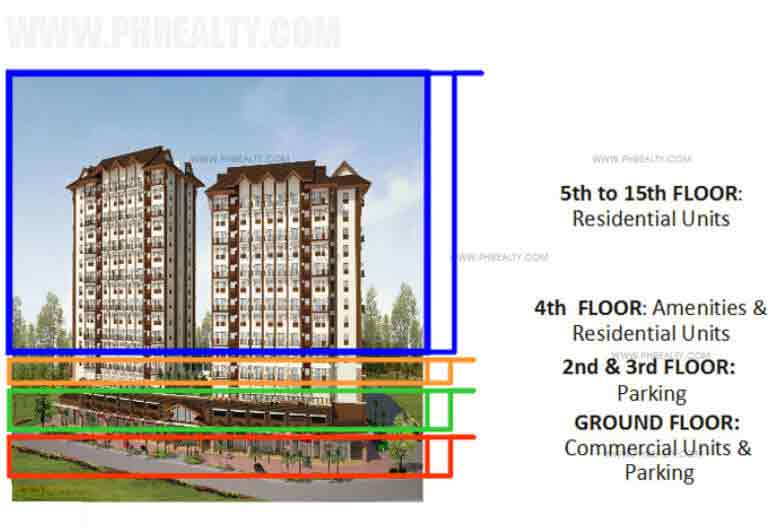 Alabang West - Breakdown of Building A