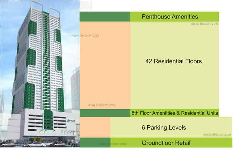 Green Residences - Perspective View Building Plan