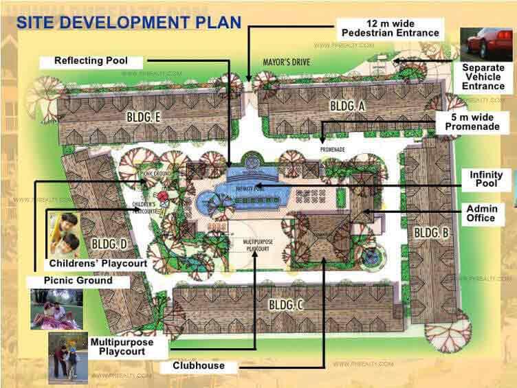 The Wellington Courtyard  - Site Development Plan