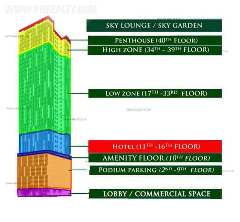 Chimes Greenhills - Building Plan