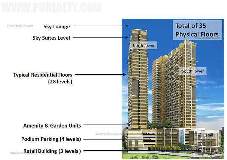 Radiance Manila Bay - Building Details