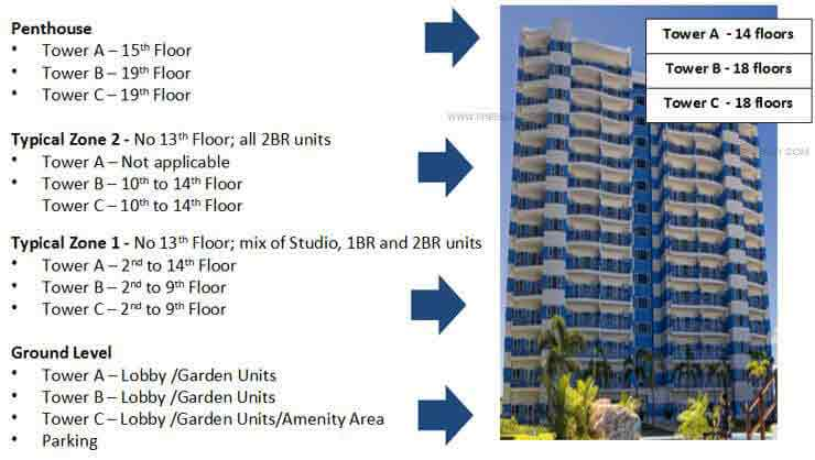 Amisa Private Residences - Building Plan