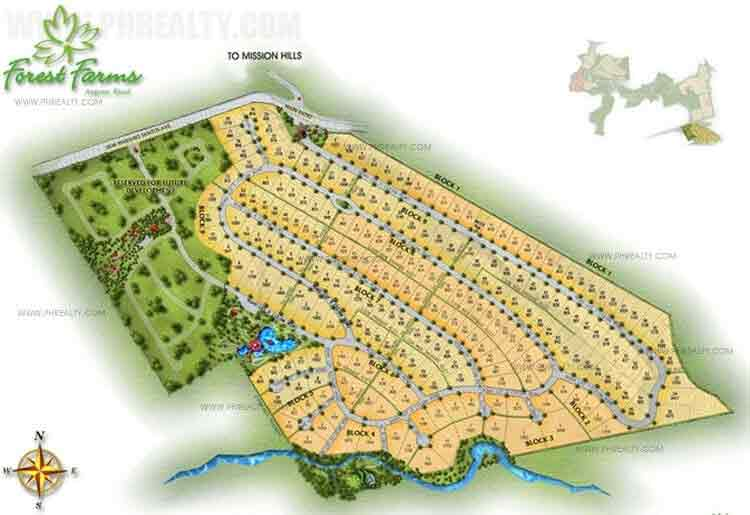 Forest Farms - Site Development Plans