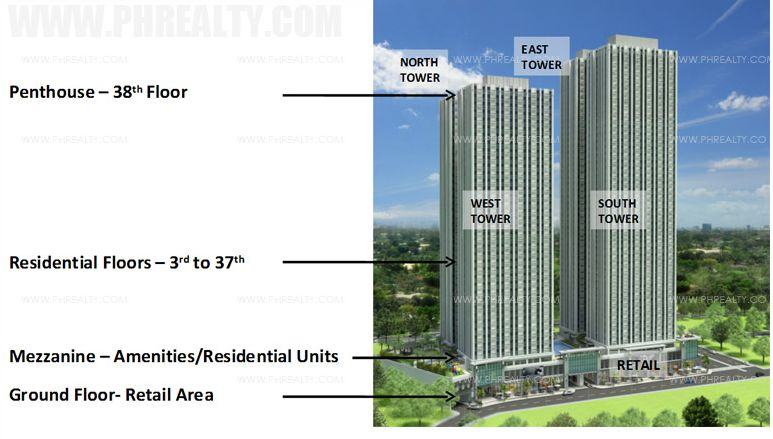 The Sapphire Bloc  - Building Design