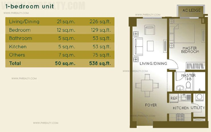 Sedona Parc - One Bedroom (Sold Out)