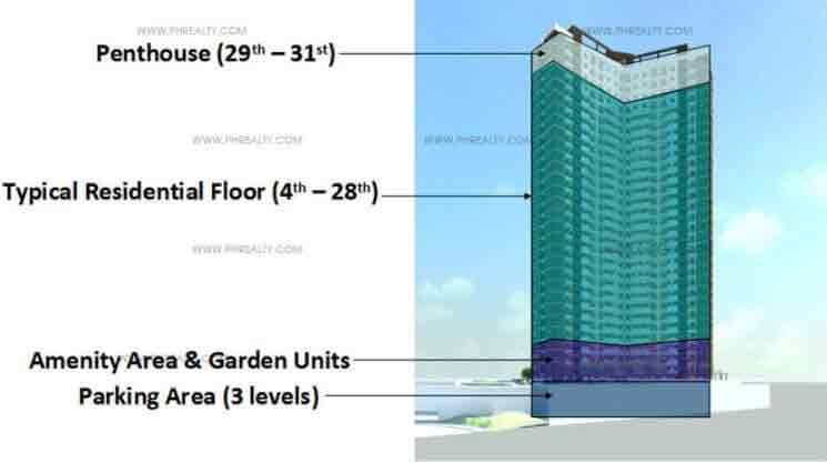 Gateway Regency - Building Plans