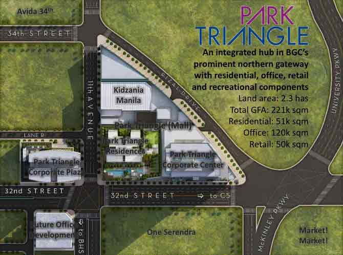 Park Triangle Residences - Location