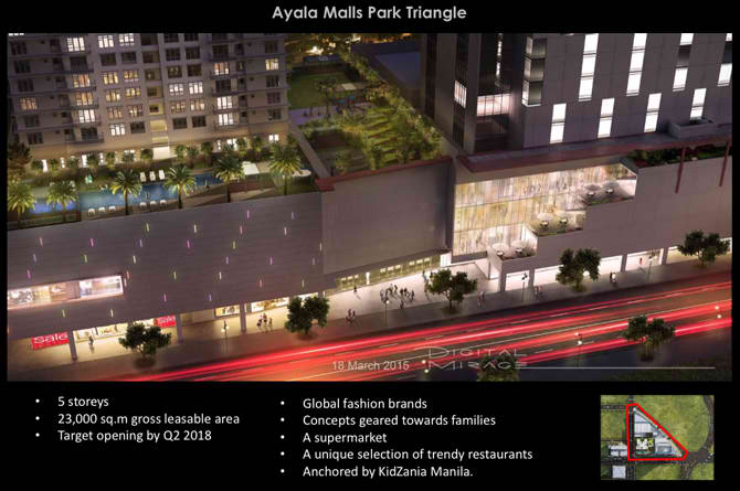 Park Triangle Residences - Mall