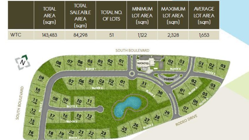 Westborough - Site Development Plan