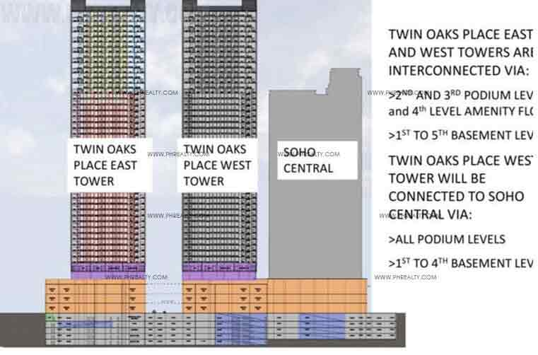 Twin Oaks Place - Building Plan