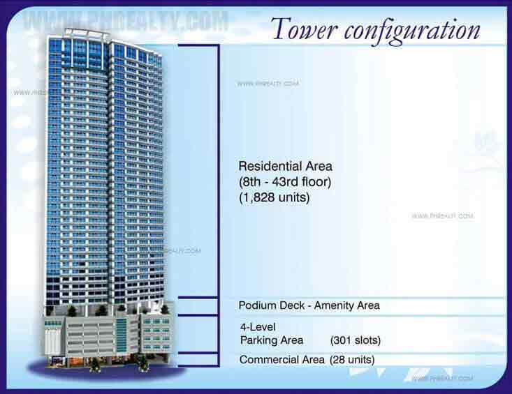 The Grand Towers - Building Plan