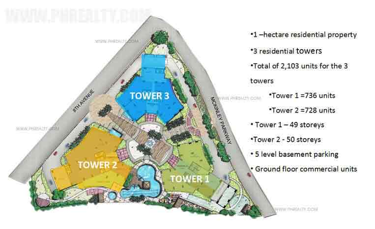 The Trion Towers - Site Development Plan