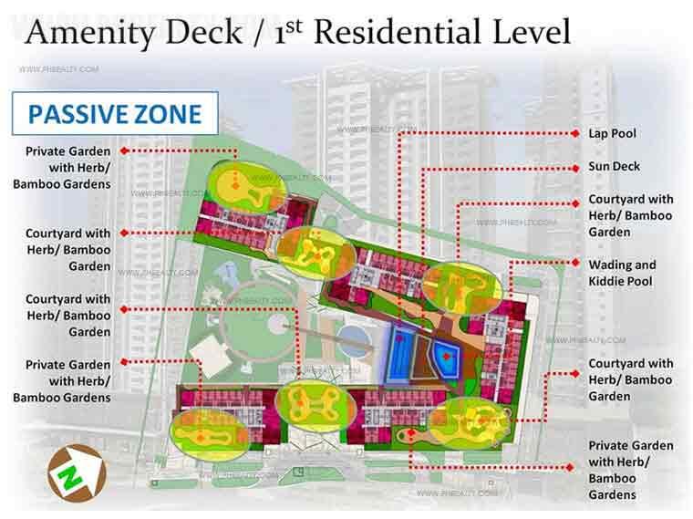 Avida Towers Riala - Amenity Deck