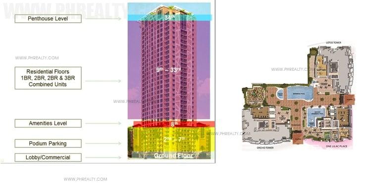 Oriental Garden - Building Plan
