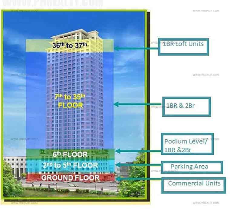 Oriental Place - Building Plans