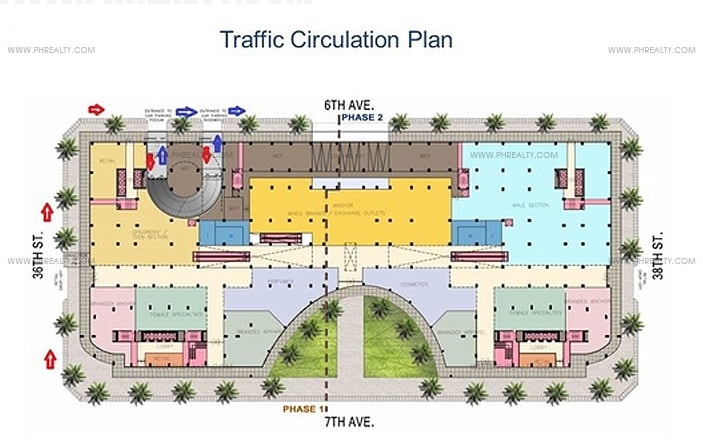 Times Square West - Traffic Circulation Plan