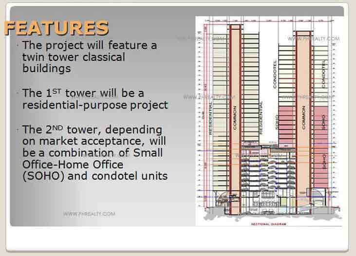 La Nobleza Terrazas - Building Plans