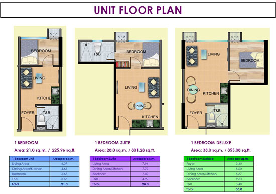 The Residences At The Westin - Unit Floor Plan