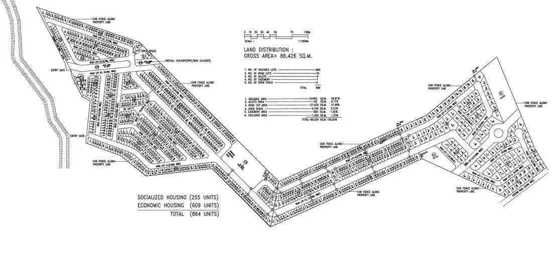 Holiday Homes - Site Development Plan