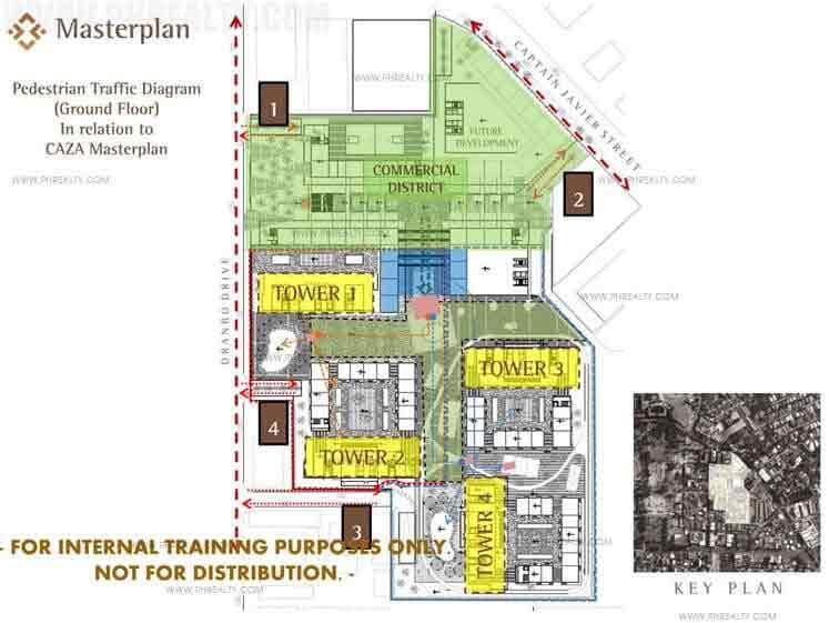 The Sandstone At Portico - Masterplan Pedestrian Traffic Diagram Ground Floor