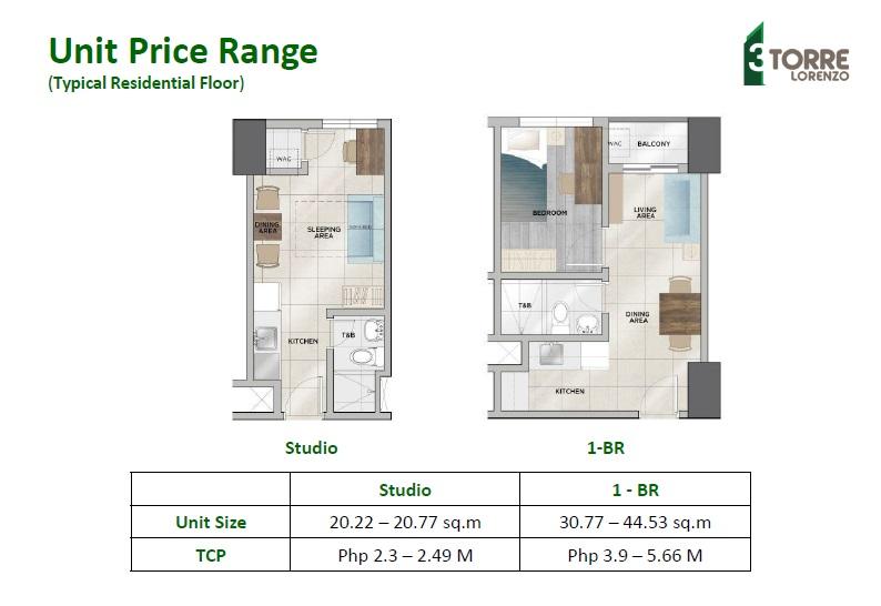 3 Torre Lorenzo  - Typical Floor Plan