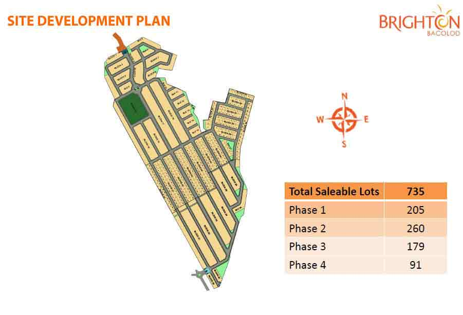 Brighton Bacolod - Site Development Plan