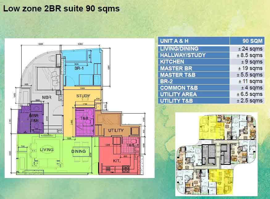Six Senses Resort - Mid Zone 3 BR Unit