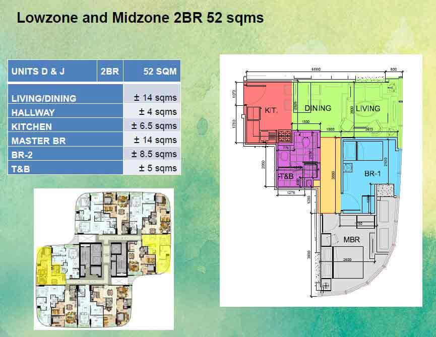 Six Senses Resort - Low Zone and Mid Zone 2 BR