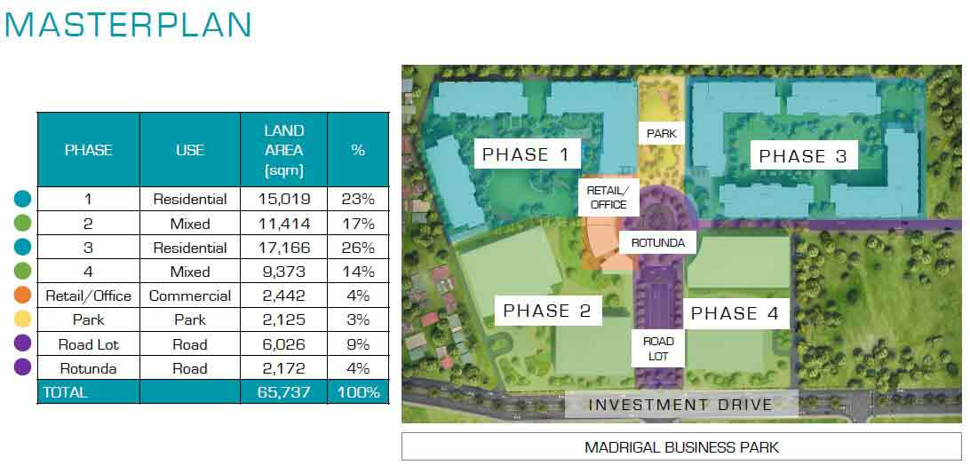 Cerca Alabang - Site Development Plan