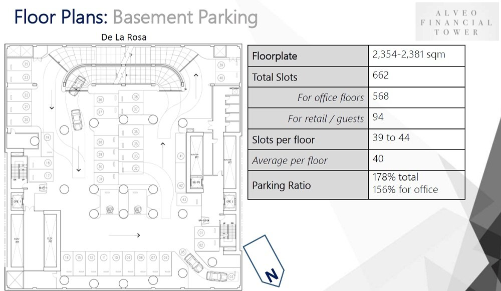 Alveo Financial Tower -  Basement Parking Floor Plan
