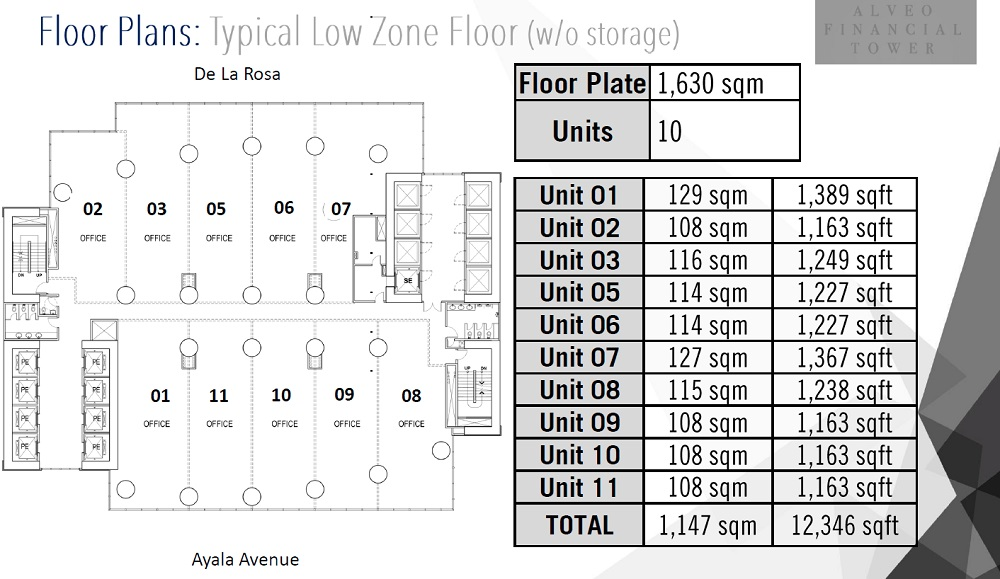 Alveo Financial Tower -  Typical Low Zone Floor (w/o storage)