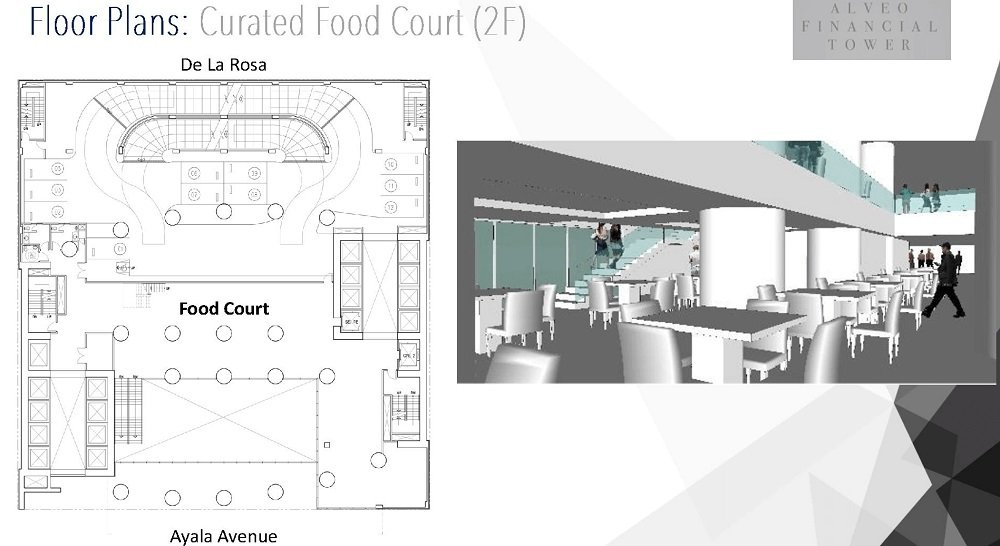 Alveo Financial Tower -  Curated Food Court - 2nd Floor