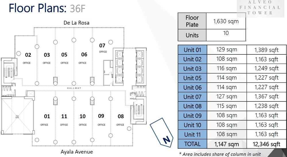 Alveo Financial Tower -  36th Floor