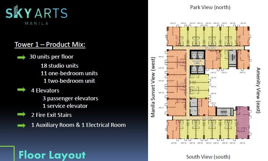 Sky Arts Manila - Typical Floor Plan
