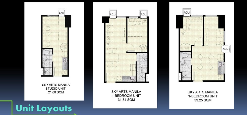 Sky Arts Manila - Unit Layouts