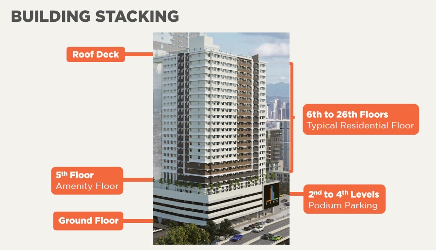 S Tower At SYNC - Building Stacking