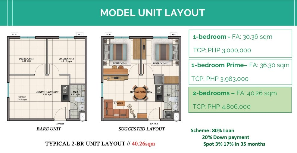 The Marion Caloocan COHO - 2 BR Unit Plan