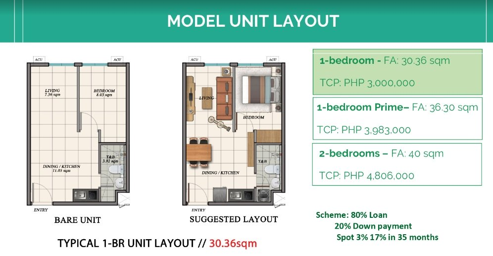 The Marion Caloocan COHO - 1 BR Unit Plan