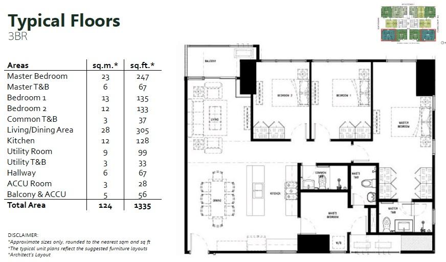 The Lattice Parklinks - 3 Bedroom Unit